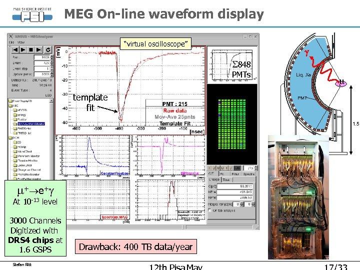 "MEG On-line waveform display ""virtual oscilloscope"" g S 848 PMTs template fit Liq. Xe"