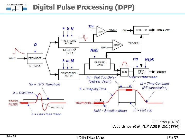 Digital Pulse Processing (DPP) C. Tintori (CAEN) V. Jordanov et al. , NIM A