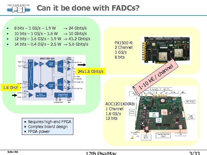 Can it be done with FADCs? • • 8 bits – 3 GS/s –