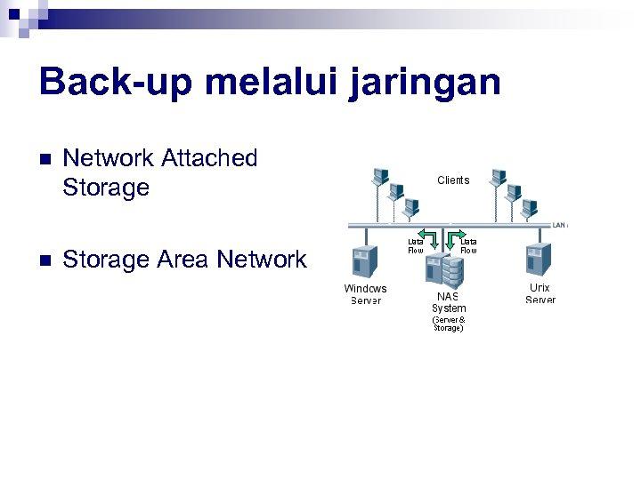 Back-up melalui jaringan n Network Attached Storage n Storage Area Network