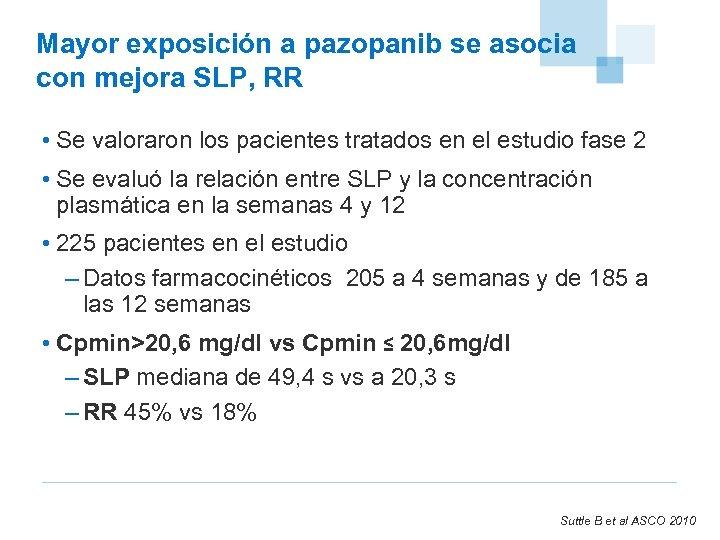 Mayor exposición a pazopanib se asocia con mejora SLP, RR • Se valoraron los