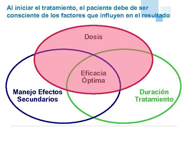 Al iniciar el tratamiento, el paciente debe de ser consciente de los factores que