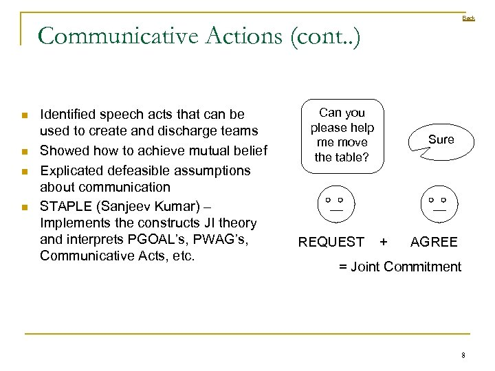 Back Communicative Actions (cont. . ) n n Identified speech acts that can be