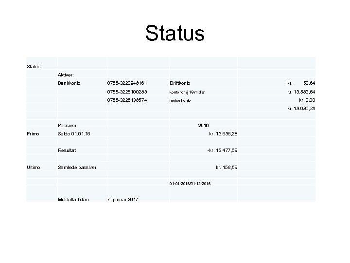 Status Aktiver: Bankkonto 0755 -3223948161 Driftkonto Kr. 52, 64 0755 -3225100283 konto for §