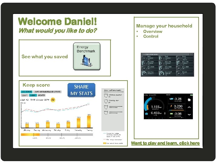 Welcome Daniel! What would you like to do? Manage your household • • Overview
