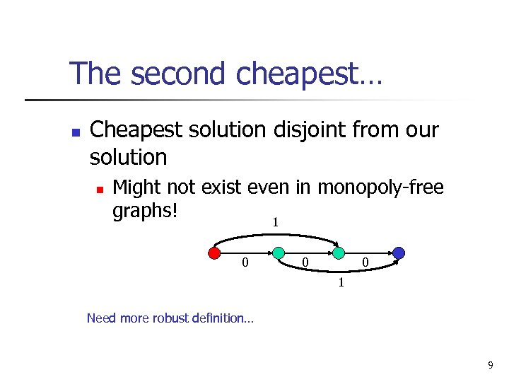 The second cheapest… n Cheapest solution disjoint from our solution n Might not exist