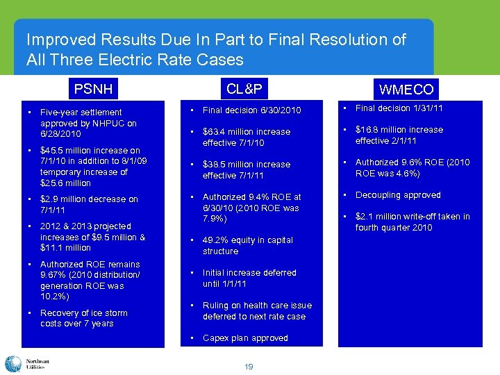 Improved Results Due In Part to Final Resolution of All Three Electric Rate Cases