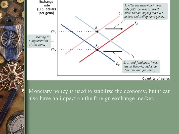 Monetary policy is used to stabilize the economy, but it can also have an