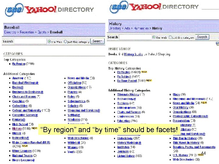 """""""By region"""" and """"by time"""" should be facets! 44"""