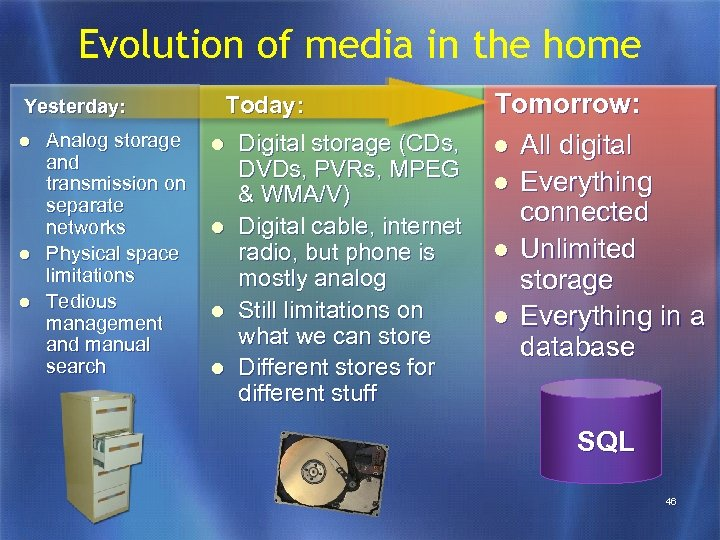 Evolution of media in the home Yesterday: l l l Analog storage and transmission