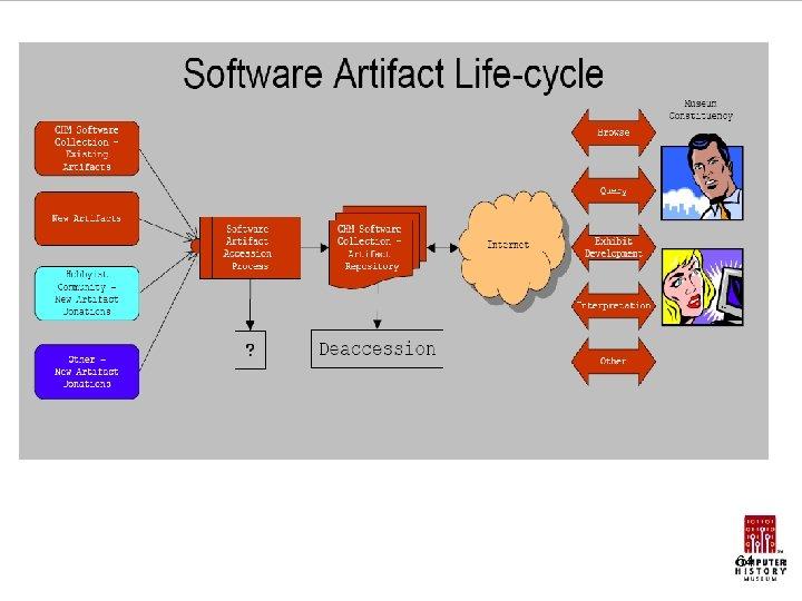 Ch. M Software Acquisition 64