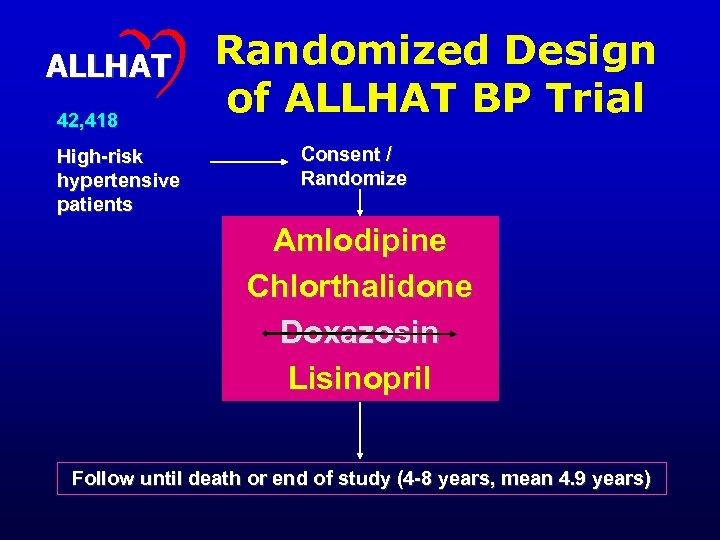 ALLHAT 42, 418 High-risk hypertensive patients Randomized Design of ALLHAT BP Trial Consent /