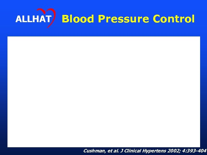 ALLHAT Blood Pressure Control Cushman, et al. J Clinical Hypertens 2002; 4: 393 -404