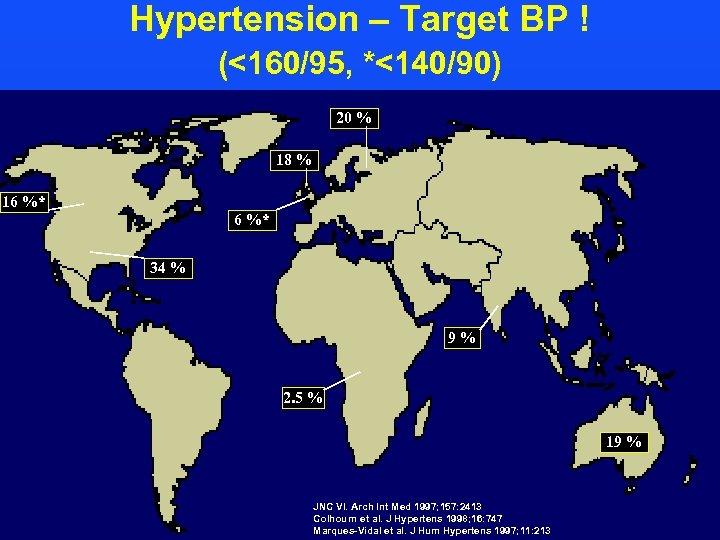 Hypertension – Target BP ! (<160/95, *<140/90) 20 % 18 % 16 %* 34