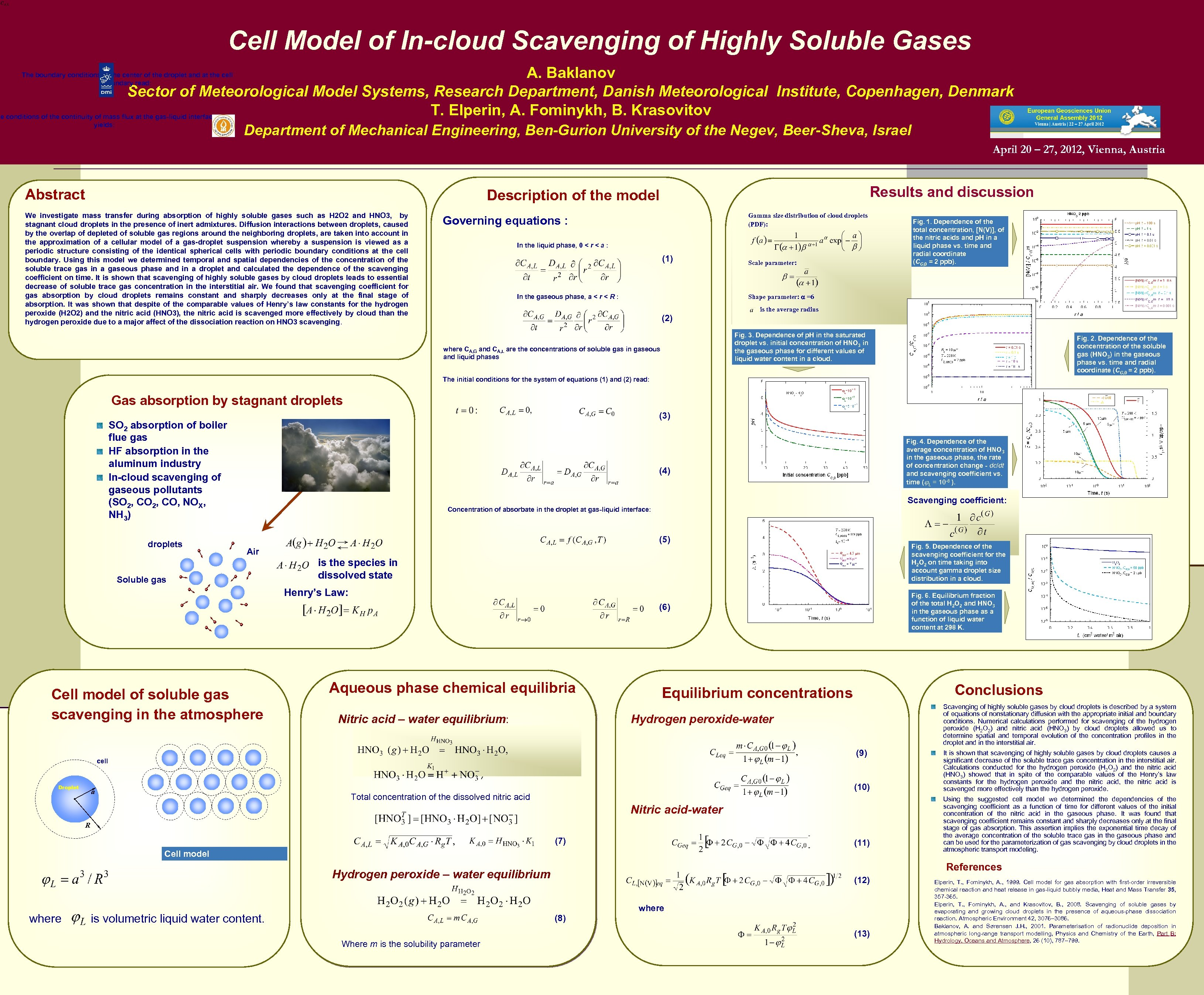 Cell Model of In-cloud Scavenging of Highly Soluble Gases A. Baklanov Sector of Meteorological
