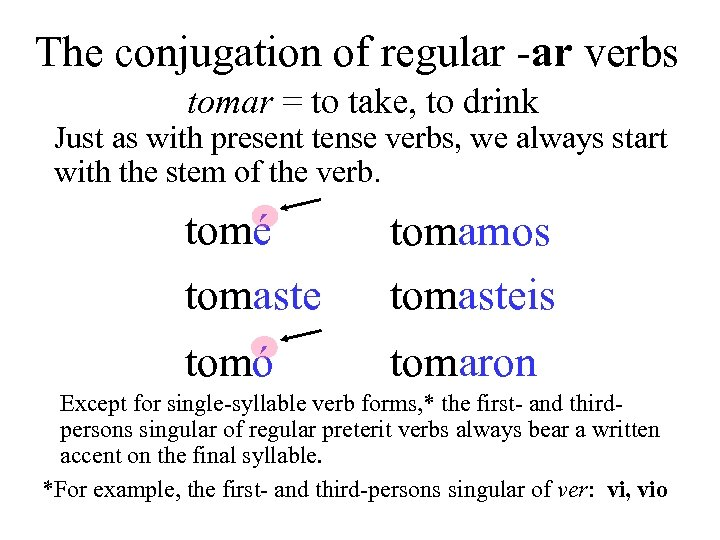 The conjugation of regular -ar verbs tomar = to take, to drink Just as