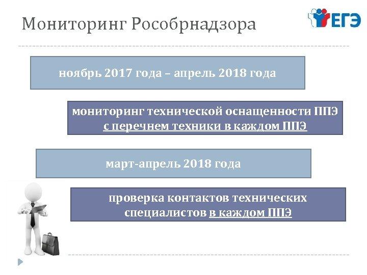 Мониторинг Рособрнадзора ноябрь 2017 года – апрель 2018 года мониторинг технической оснащенности ППЭ с