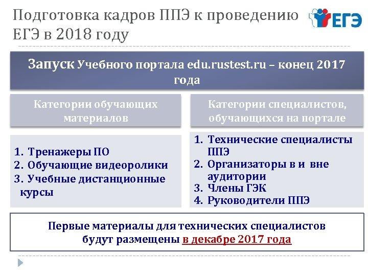 Подготовка кадров ППЭ к проведению ЕГЭ в 2018 году Запуск Учебного портала edu. rustest.