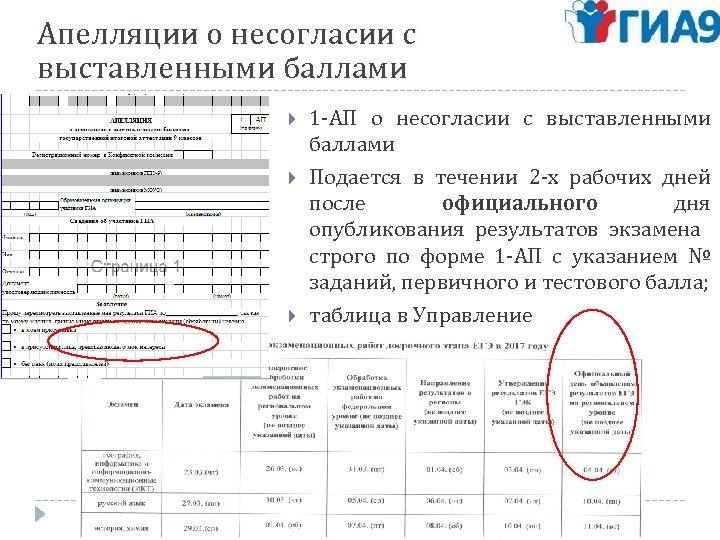 Апелляции о несогласии с выставленными баллами 1 -АП о несогласии с выставленными баллами Подается
