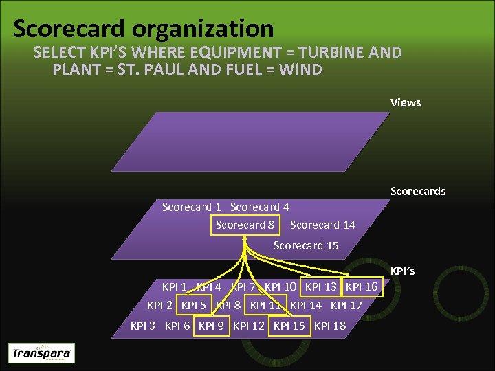 Scorecard organization SELECT KPI'S WHERE EQUIPMENT = TURBINE AND PLANT = ST. PAUL AND