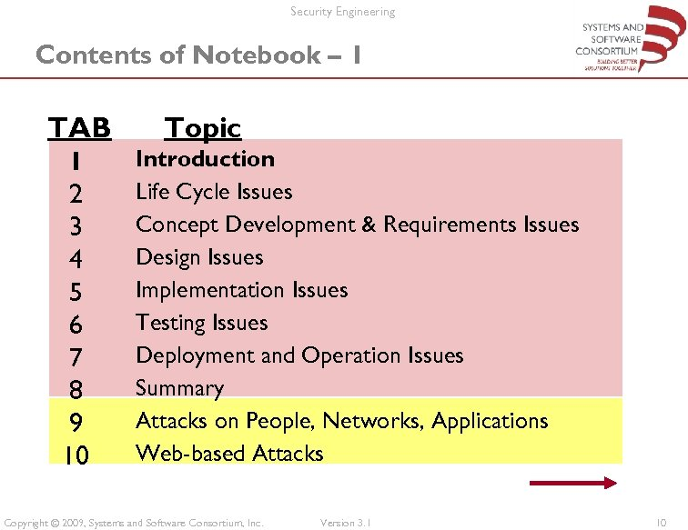 Security Engineering Contents of Notebook – 1 TAB 1 2 3 4 5 6