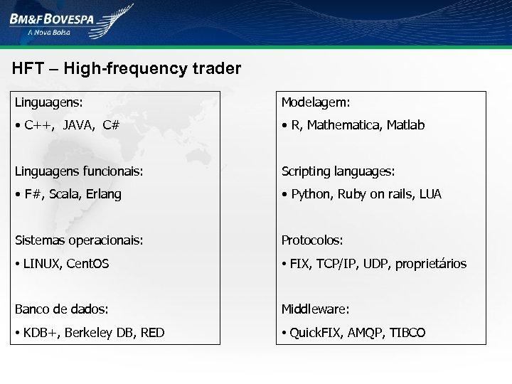 HFT – High-frequency trader Linguagens: Modelagem: • C++, JAVA, C# • R, Mathematica, Matlab