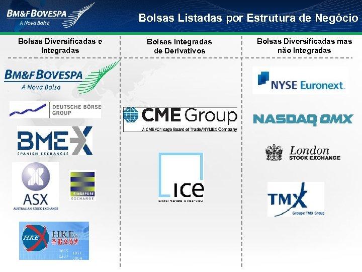 Bolsas Listadas por Estrutura de Negócio Bolsas Diversificadas e Integradas Bolsas Integradas de Derivativos