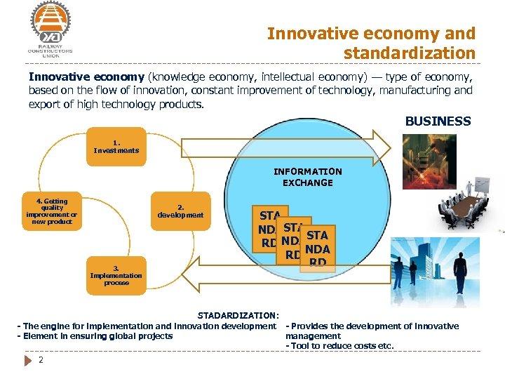 Innovative economy and standardization Innovative economy (knowledge economy, intellectual economy) — type of economy,