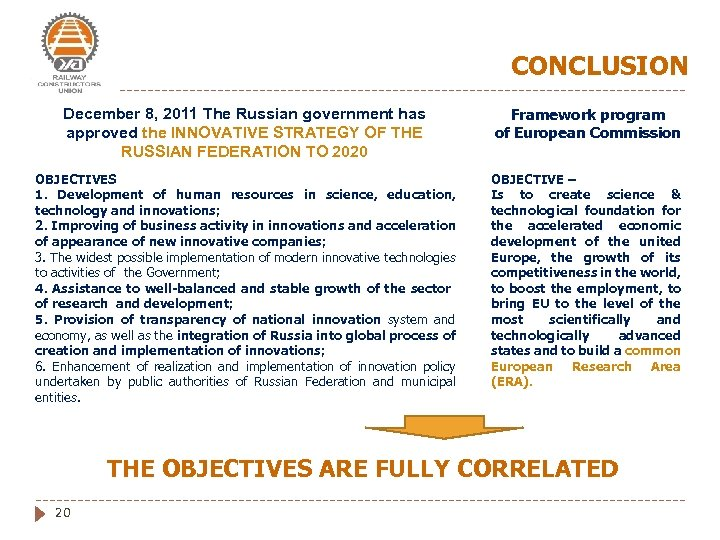 CONCLUSION December 8, 2011 The Russian government has approved the INNOVATIVE STRATEGY OF THE