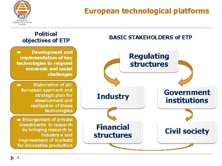 European technological platforms - Political objectives of ETP Development and implementation of key technologies