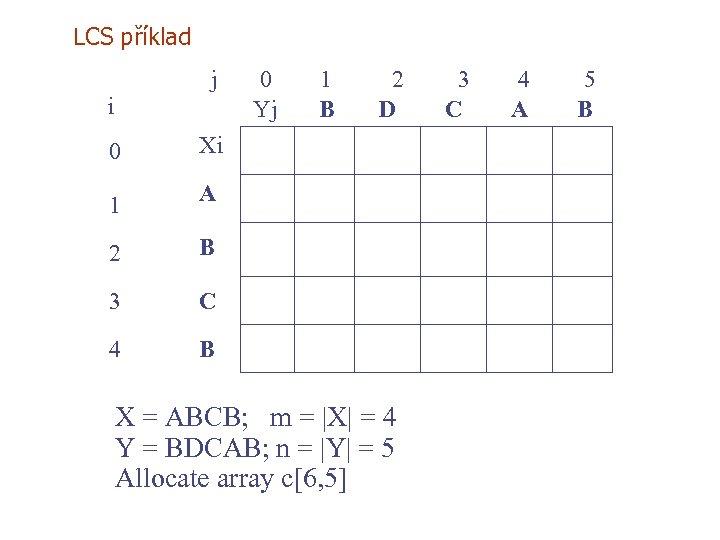 LCS příklad j i 0 B 3 C 4 2 D A 2 1