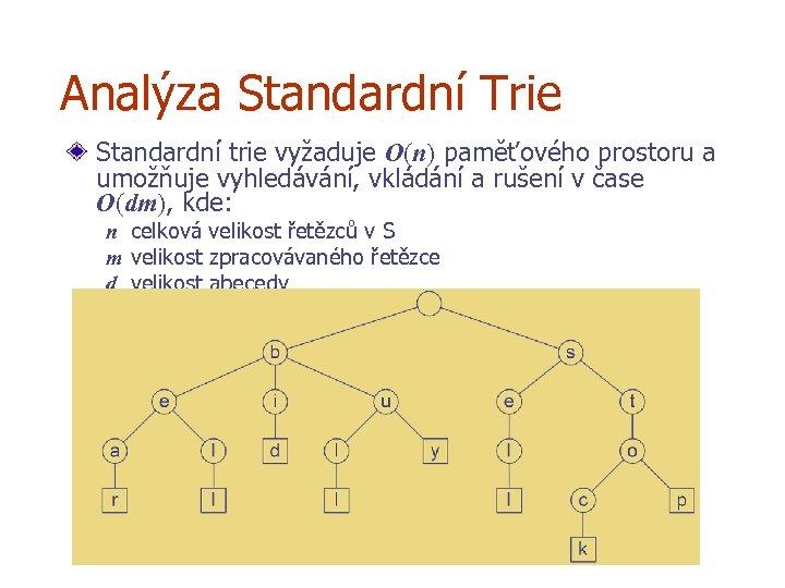 Analýza Standardní Trie Standardní trie vyžaduje O(n) paměťového prostoru a umožňuje vyhledávání, vkládání a