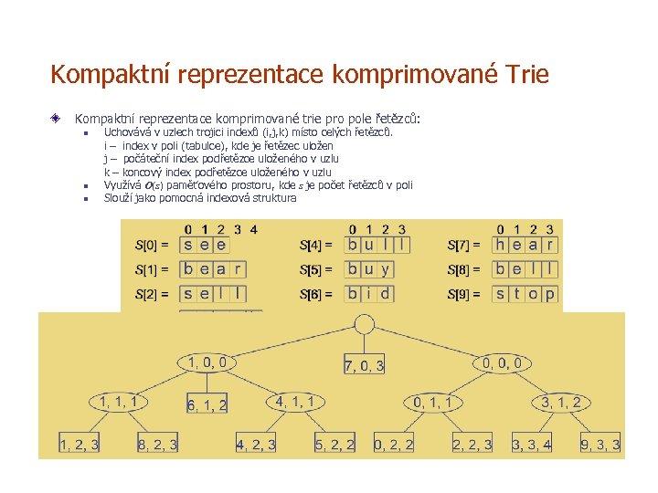 Kompaktní reprezentace komprimované Trie Kompaktní reprezentace komprimované trie pro pole řetězců: n n n