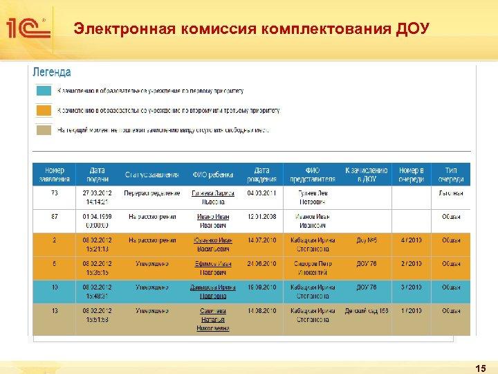 Электронная комиссия комплектования ДОУ 15