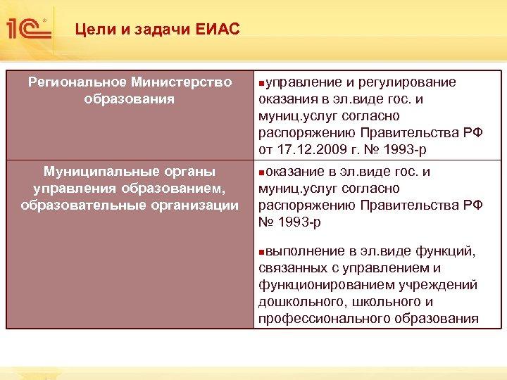 Цели и задачи ЕИАС Региональное Министерство образования Муниципальные органы управления образованием, образовательные организации управление