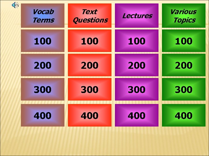 Vocab Employee Terms Behavior Text Questions Lectures Various Topics 100 100 200 200 300