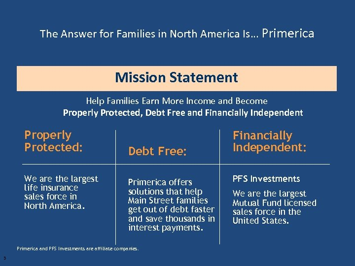The Answer for Families in North America Is… Primerica Mission Statement Help Families Earn
