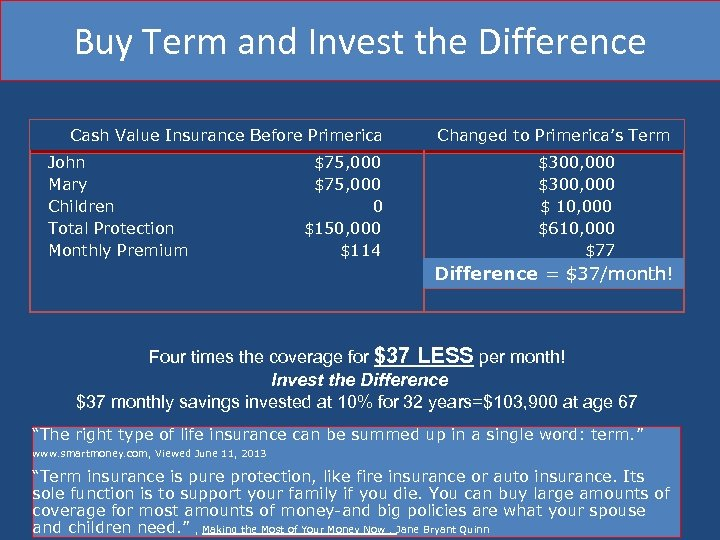Buy Term and Invest the Difference Cash Value Insurance Before Primerica John Mary Children