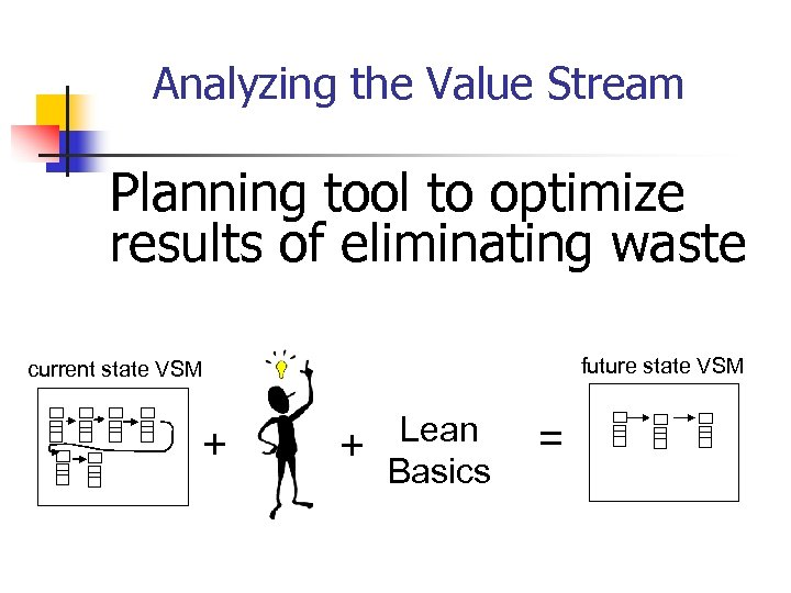 Analyzing the Value Stream Planning tool to optimize results of eliminating waste future state