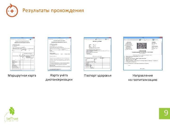 Результаты прохождения Маршрутная карта Карта учёта диспансеризации Паспорт здоровья Направление на госпитализацию 9
