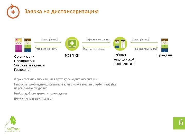 Заявка на диспансеризацию Заявка (анкета) Оформление заявки Маршрутные карты Организации Предприятия Учебные заведения Граждане
