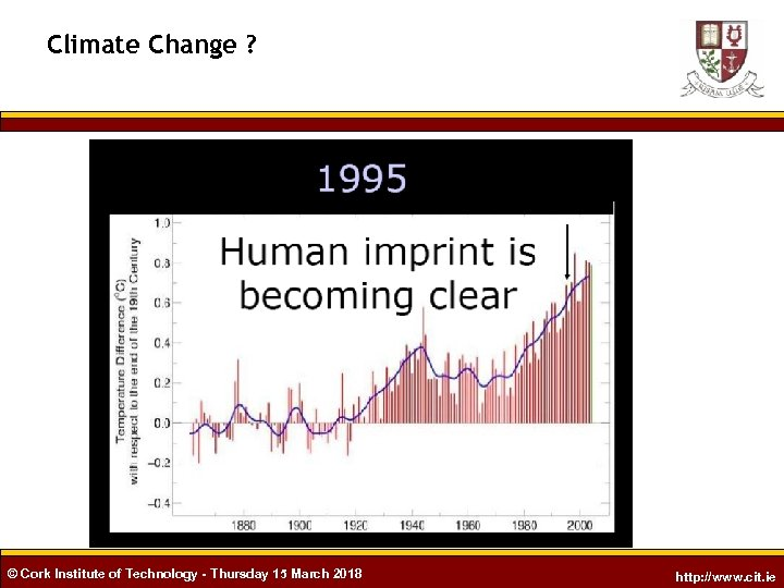 Climate Change ? © Cork Institute of Technology - Thursday 15 March 2018 http: