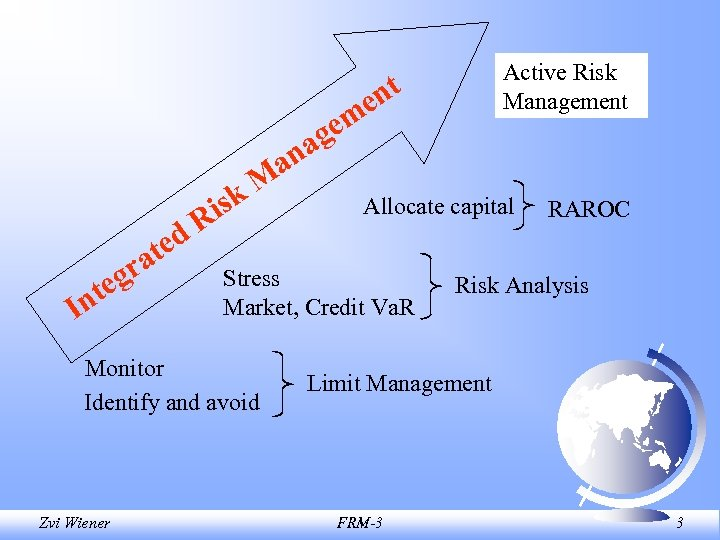 ge a Active Risk Management nt e m an te a gr te In