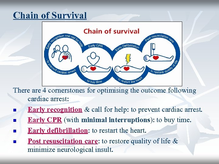 Chain of Survival There are 4 cornerstones for optimising the outcome following cardiac arrest: