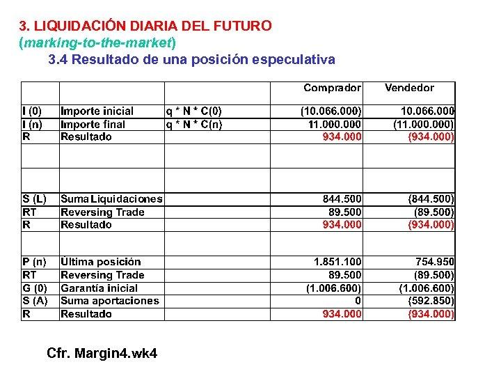 3. LIQUIDACIÓN DIARIA DEL FUTURO (marking-to-the-market) 3. 4 Resultado de una posición especulativa Cfr.