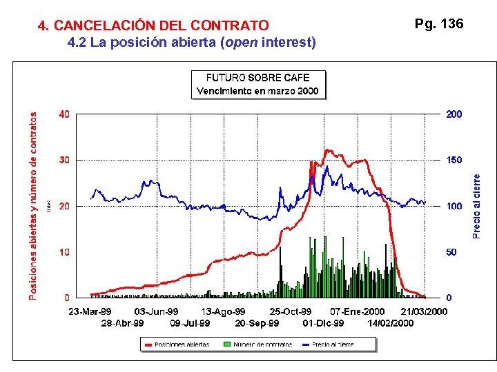 4. CANCELACIÓN DEL CONTRATO 4. 2 La posición abierta (open interest) Pg. 136
