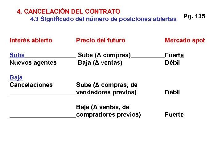 4. CANCELACIÓN DEL CONTRATO 4. 3 Significado del número de posiciones abiertas Pg. 135