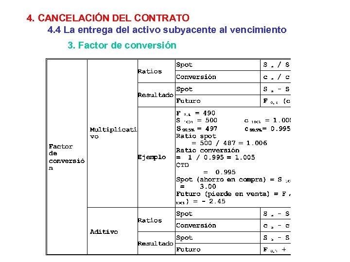 4. CANCELACIÓN DEL CONTRATO 4. 4 La entrega del activo subyacente al vencimiento 3.