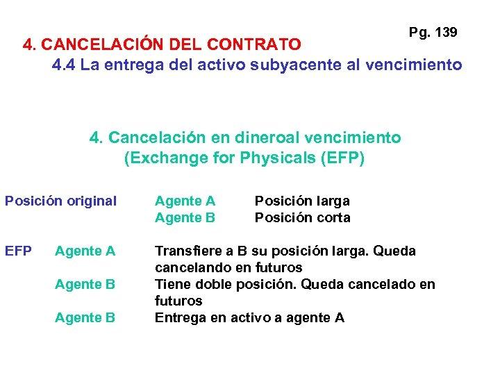Pg. 139 4. CANCELACIÓN DEL CONTRATO 4. 4 La entrega del activo subyacente al