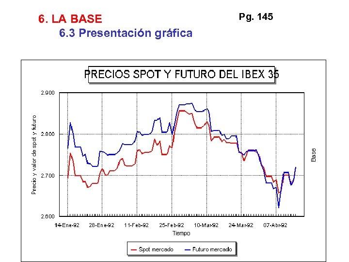 6. LA BASE 6. 3 Presentación gráfica Pg. 145
